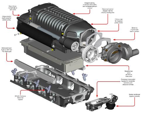 Whipple 2.9L 2900 Enforcer Street Performance Kit | VE - VF