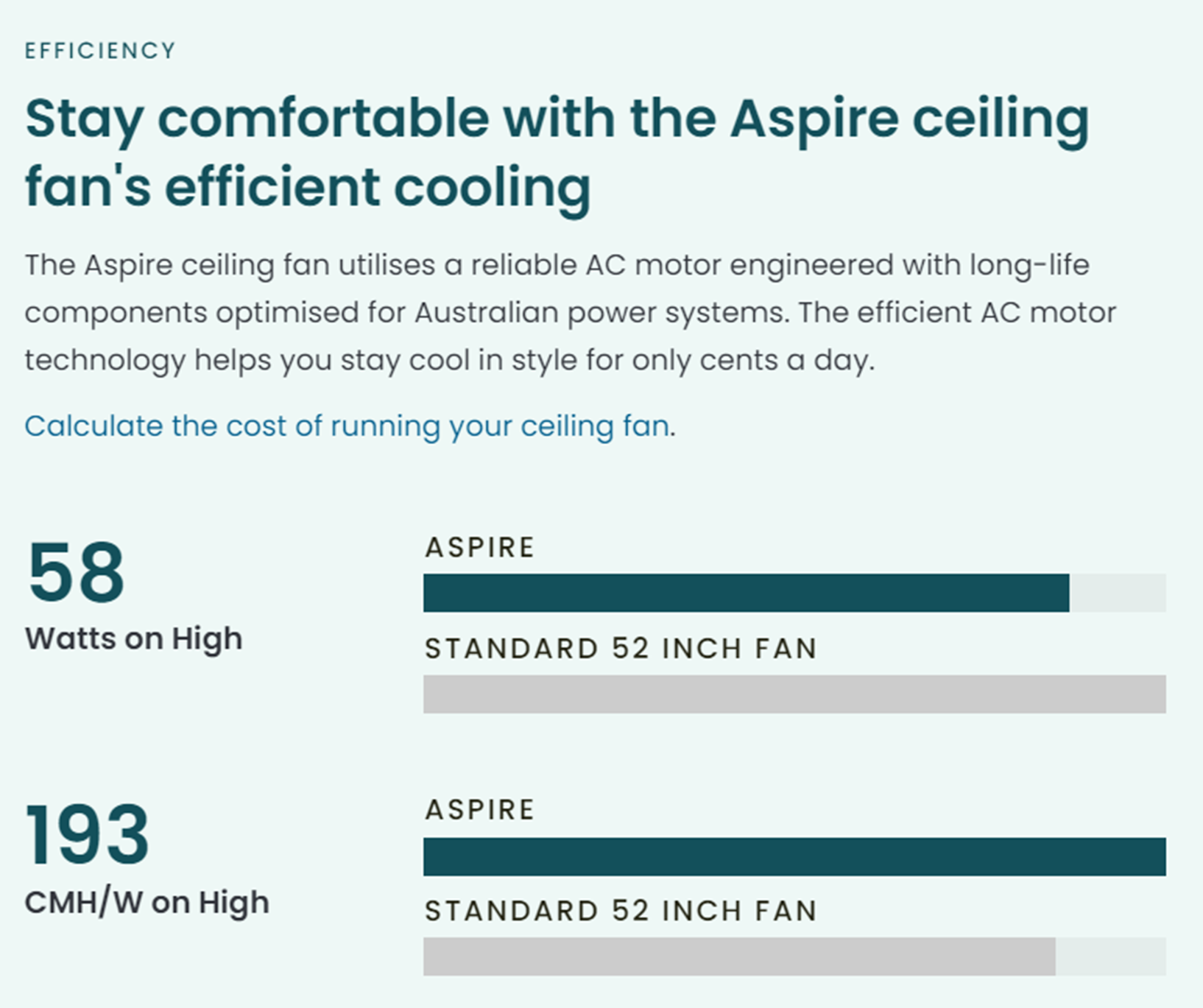 aspire-4-blade-52-inches-132cm-ceiling-fan-2.png
