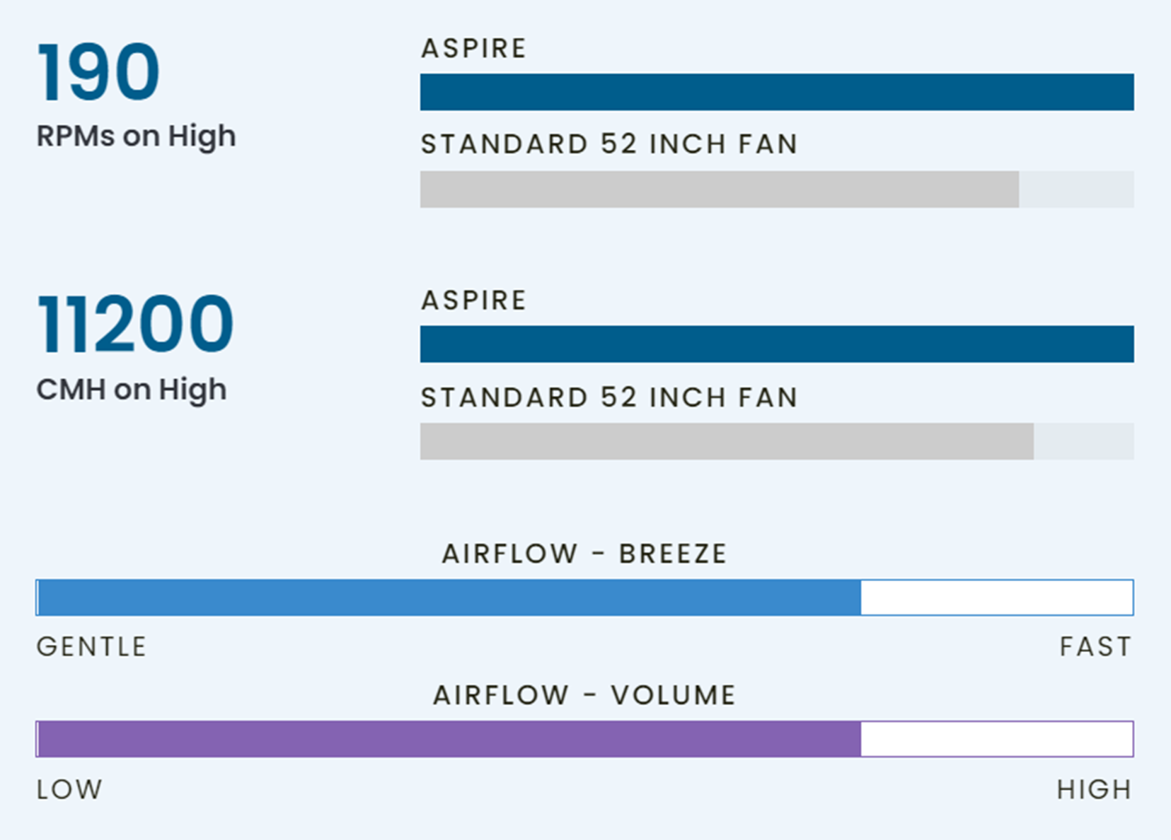 aspire-4-blade-52-inches-132cm-ceiling-fan.png