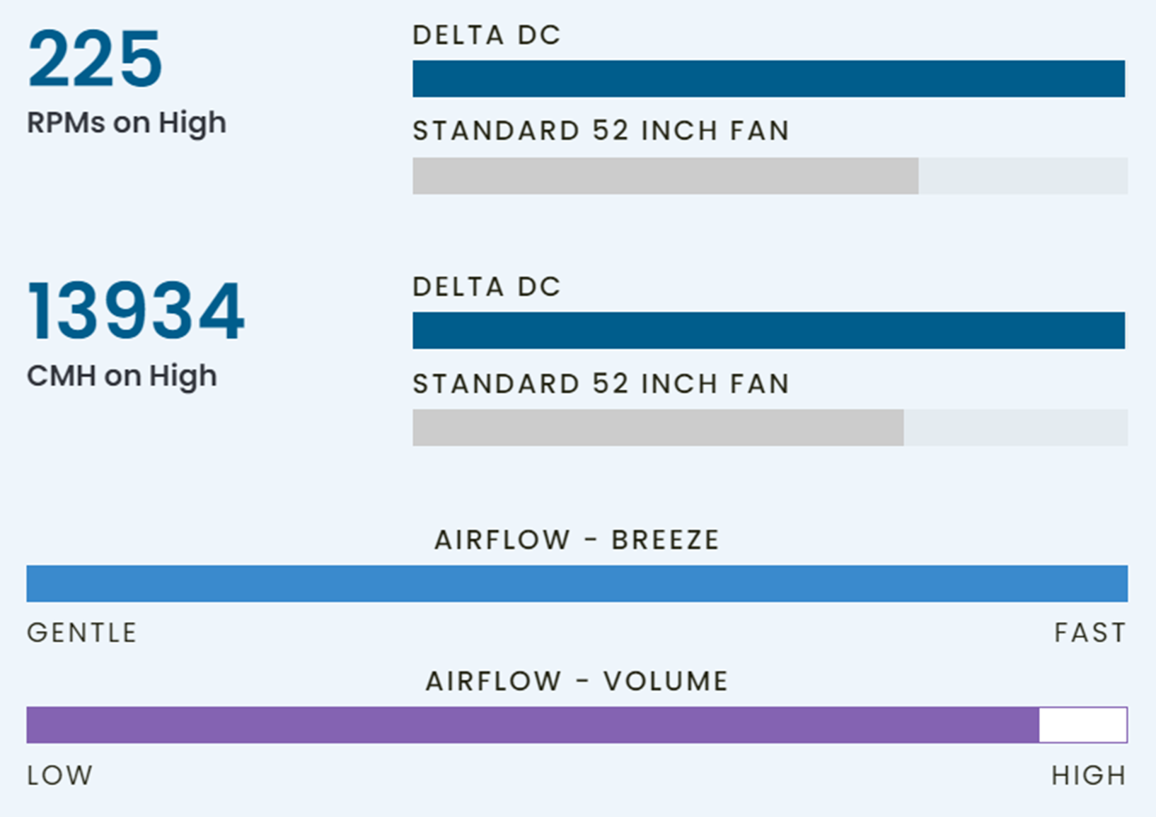 delta-56-inches-142cm-ceiling-fan-1.png