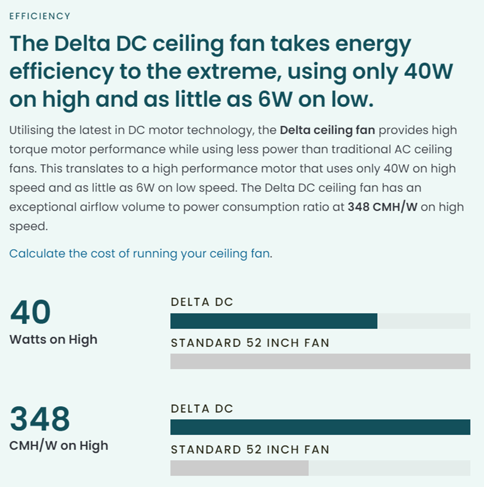 delta-56-inches-142cm-ceiling-fan-2.png