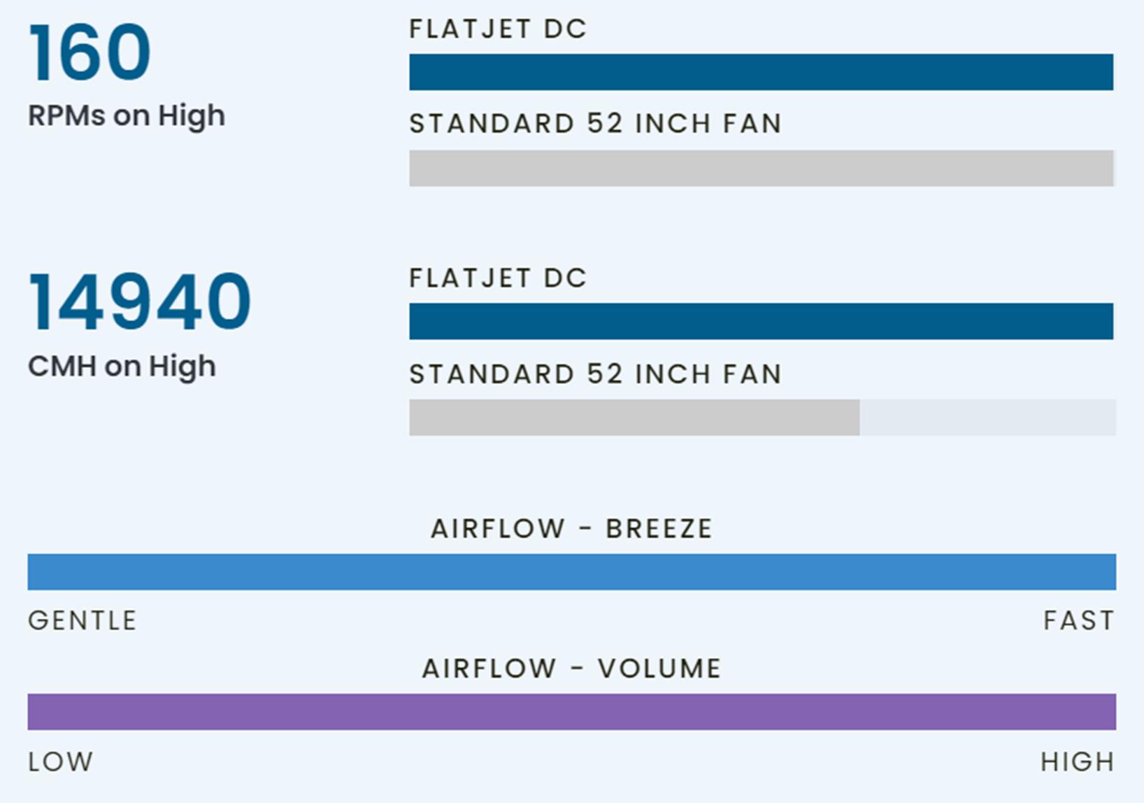 flatjet-56-inches-142cm-ceiling-fan.png