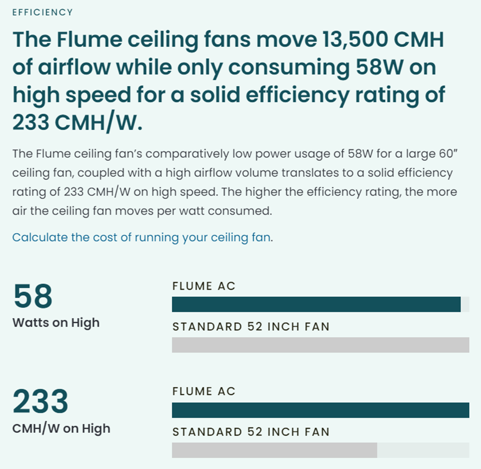 flume-60-inches-152cm-ceiling-fan-3.png