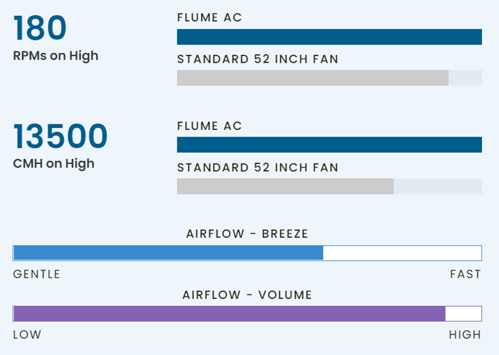 flume-60-inches-152cm-ceiling-fan.png