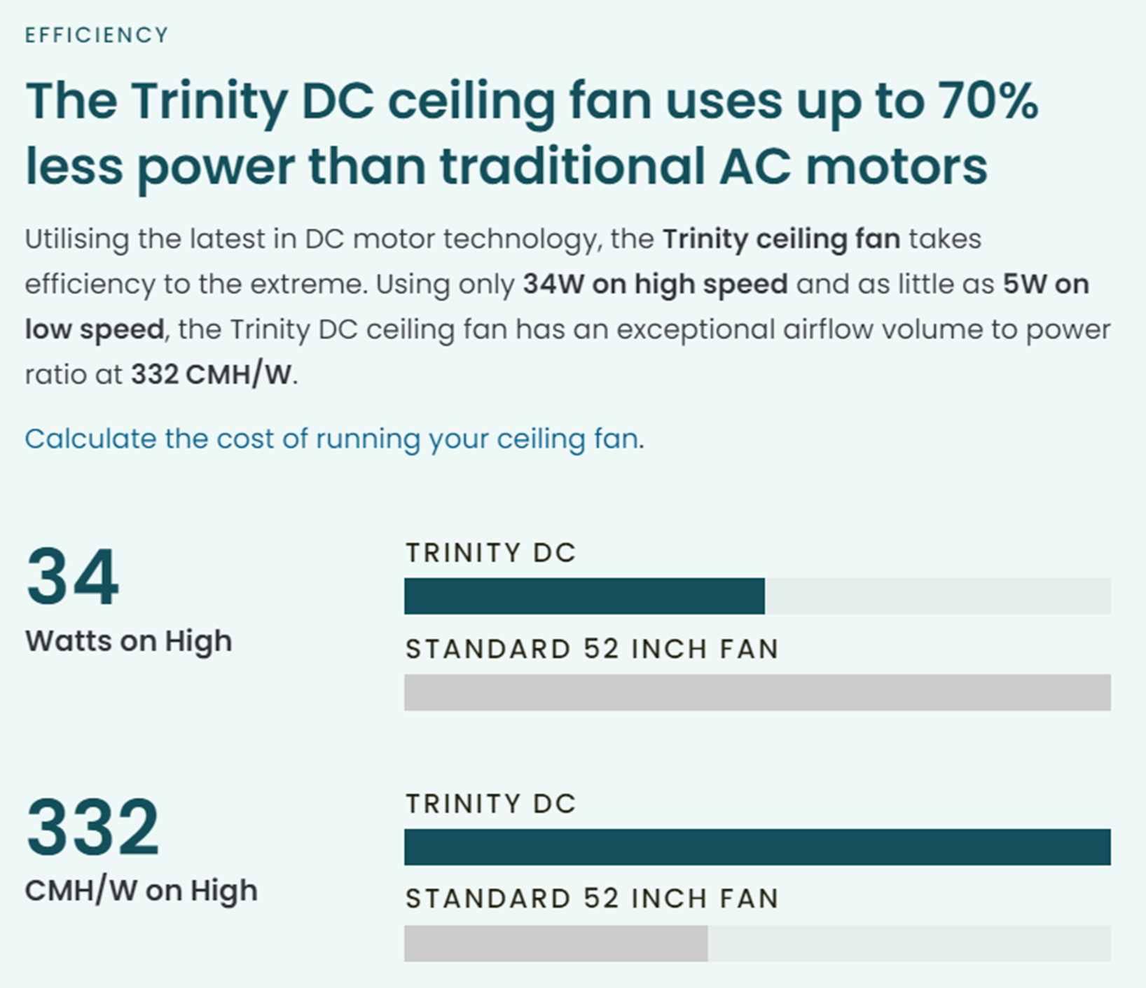 trinity-48-inches-122cm-ceiling-fan-2.png