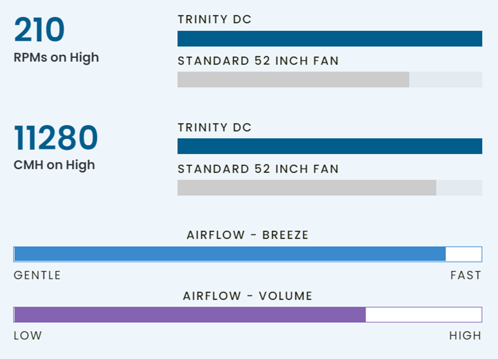 trinity-48-inches-122cm-ceiling-fan.png