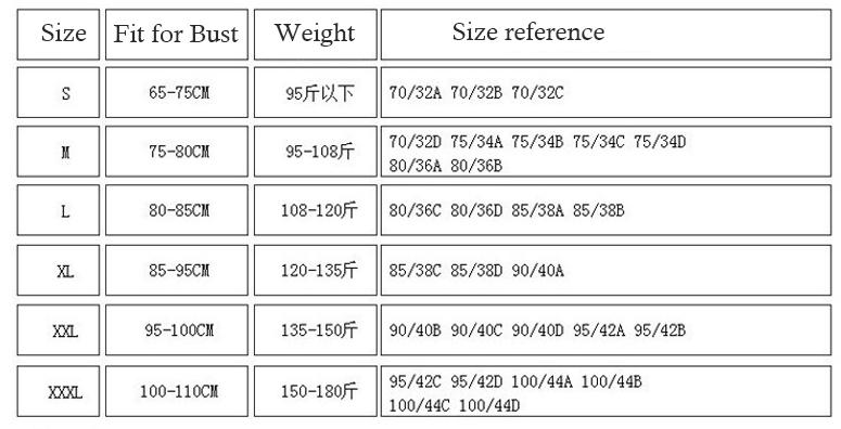 Size chart yoga bras
