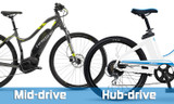 How to decide what  electric bike is right for me