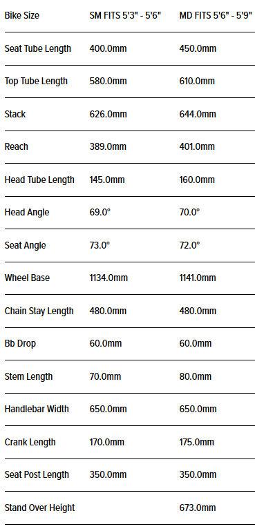 iZip E3 Dash Step Thru Electric Bike size chart