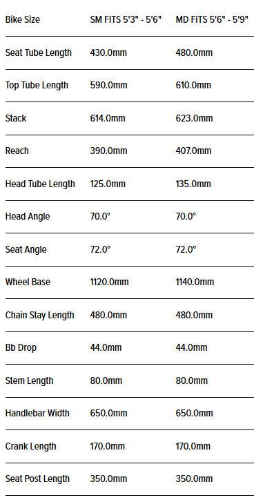 iZip E3 Edge Step Thru Electric Bike size chart