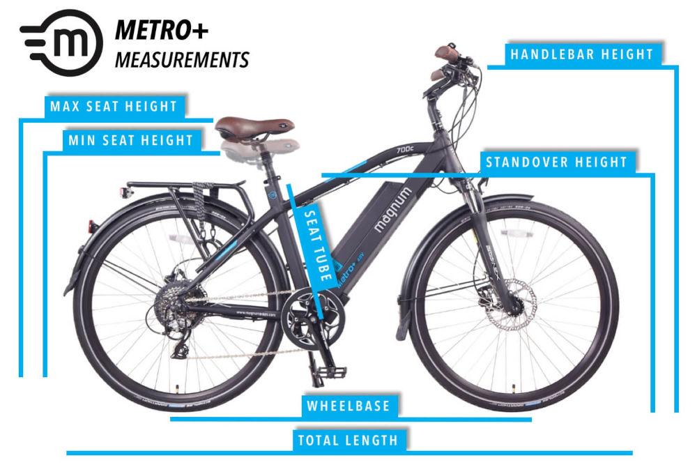 Magnum Metro+ Geometry