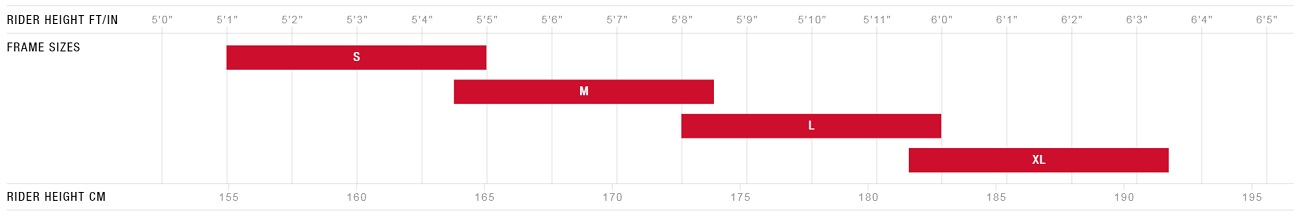 norco-bigfoot-vlt-1-size-chart.jpg