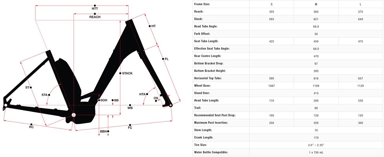 norco-scene-vlt-geometry.jpg