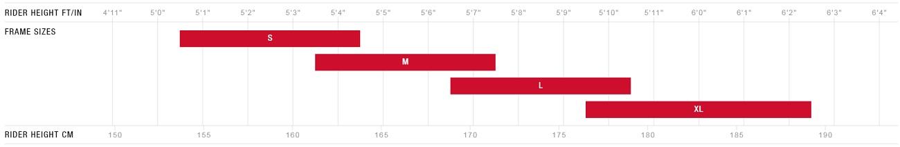 norco-scene-vlt-size-chart.jpg