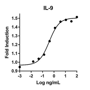 HZ-1240-1000 Proteintech Humankine???????????? Recombinant Human IL-9 Humankine Recombinant Human IL-9, 1000ug Each of  1