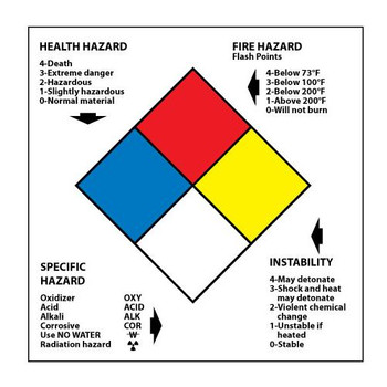 National Marker (NMC) HMS16L Right To Know Labels Right To Know Labels, Write On NFPA, 6x6, PS Paper, 250/Roll  (Each of 1)