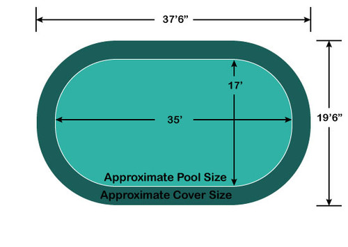 17' X 35' Loop-Loc II Super Dense Mesh In-Ground Pool Safety Cover