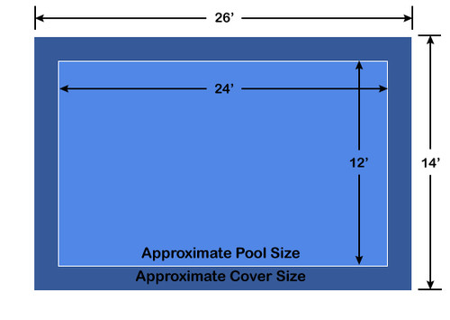 12' x 24' Rectangle Ultra-Loc III Solid Blue In-Ground Pool Safety Cover