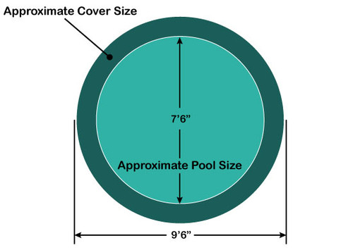 """7' 6"""" Loop-Loc II Super Mesh Green Round In-Ground Pool Safety Cover"""