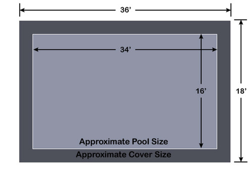 16' x 34' Rectangle Ultra-Loc III Solid Gray In-Ground Pool Safety Cover