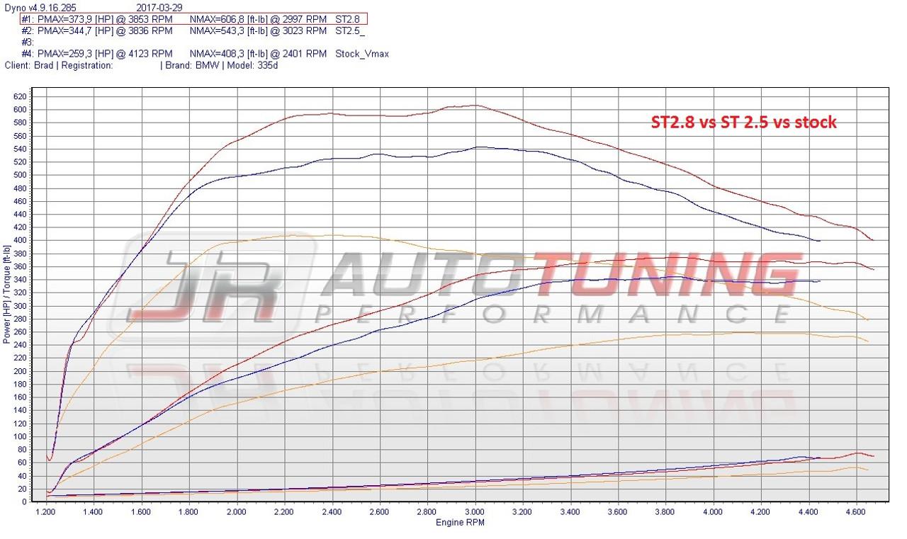 BMW X5 35D - 2009-2013 JR AutoTuning (AAR1786)
