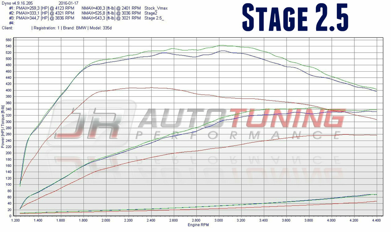 BMW 335D Tuning - JR AutoTuning - Stage 2.5