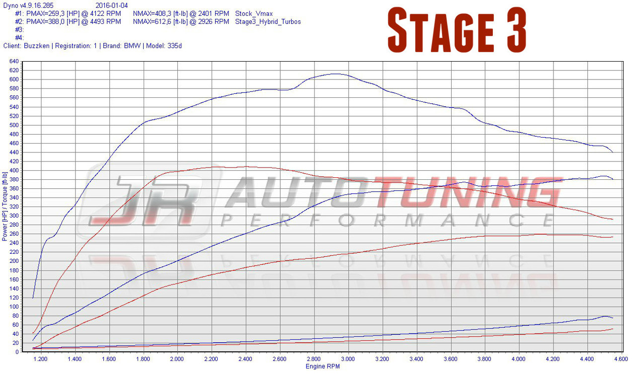 BMW 335D Tuning - JR AutoTuning - Stage 3