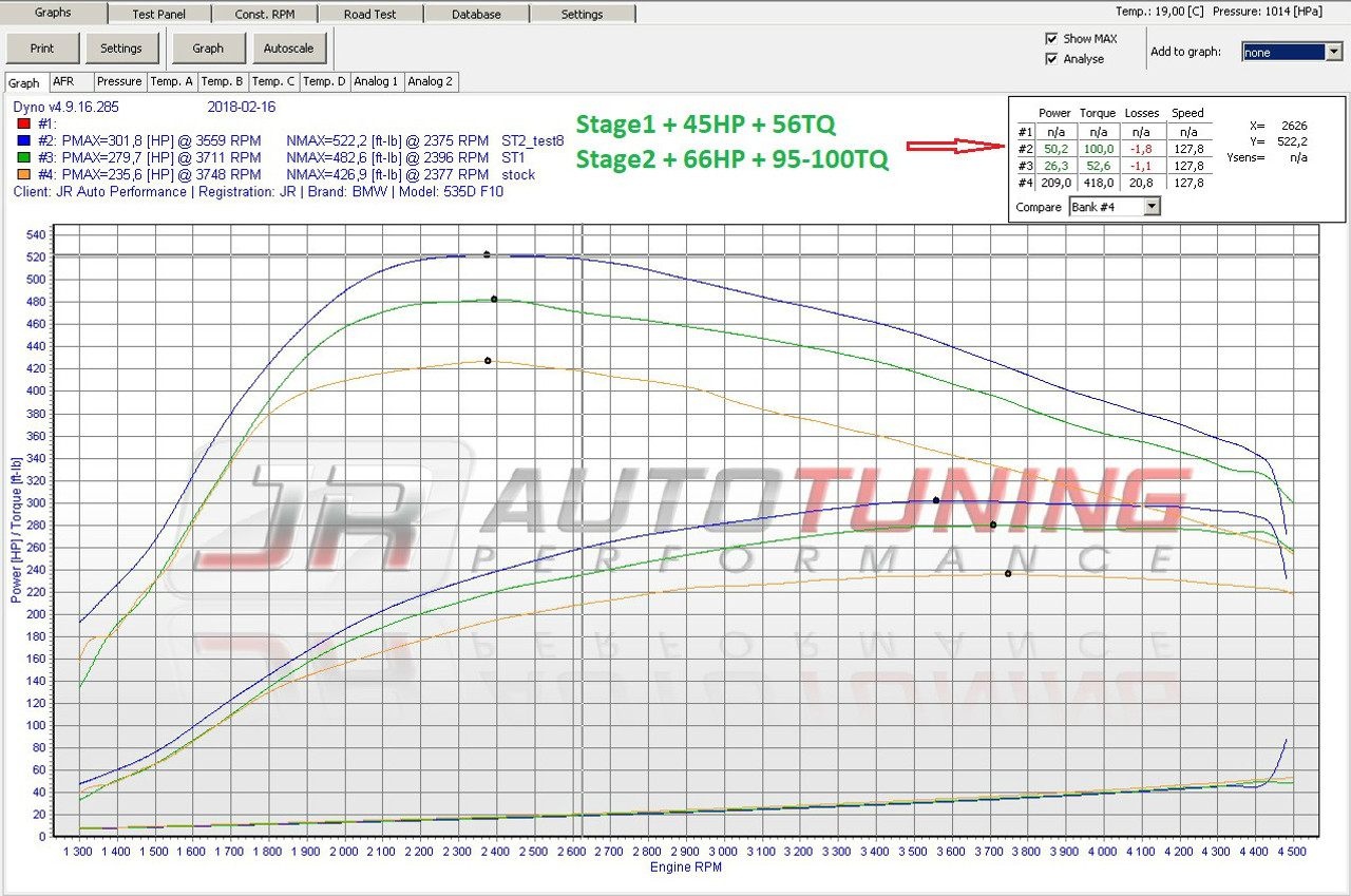 BMW 535D ECU Tune - JR AutoTuning Performance (2014+) (AAR2366)