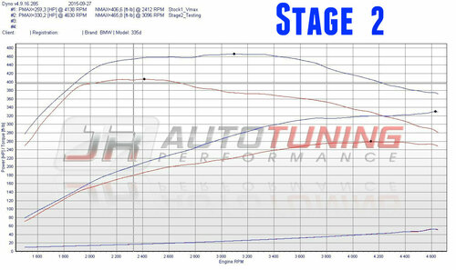 BMW 335D Tuning - JR AutoTuning - Stage 2