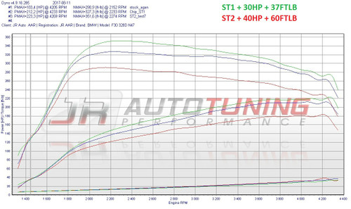 BMW 328D & X3 ECU Tune - JR AutoTuning Performance (2014-2018) (AAR1908)