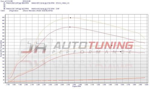 Mercedes ML320 / ML350 CDI - ECU Tune - JR AutoTuning Performance (2007-2008) (AAR1914)