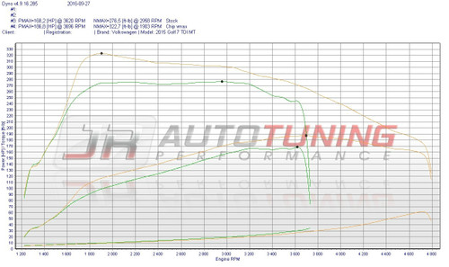 2015 VW 2.0L TDI - JR AutoTuning Performance (AAR2268)