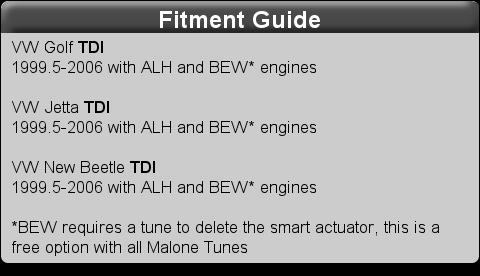 mk4 turbo fitment-guide