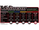 Traxxas Slash 4x4 VXL w/On-Board Audio & TSM Stability Management