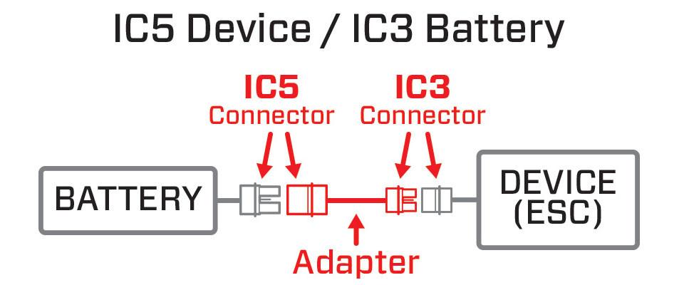Spektrum Adapter IC3 Female to IC5 Male (SPMXCA507)
