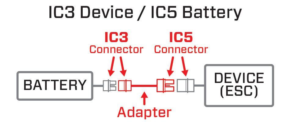 Spektrum Adapter IC5 Battery to IC3 Device (SPMXCA508)