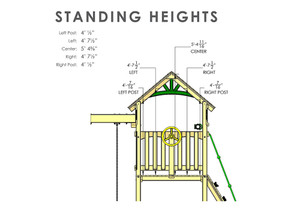 Wood Roof Standing Heights View of Outing w/ Trapeze Bar Swingset from Playnation