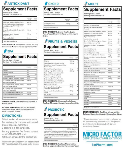 1st Phorm Micro Factor