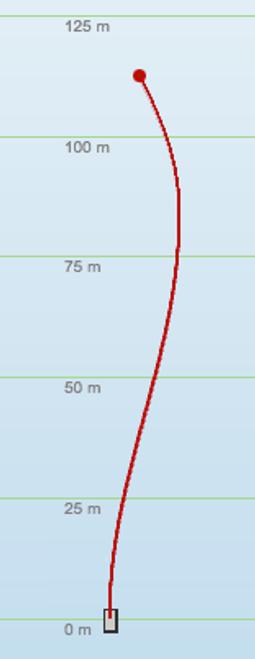 Latitude 64 Bryce - 2K Opto G Line -   9   6   -2   2   - Stable-Straight