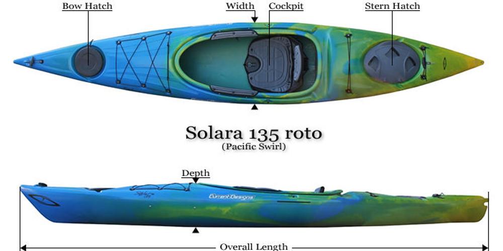 Solara 135 PS Poly