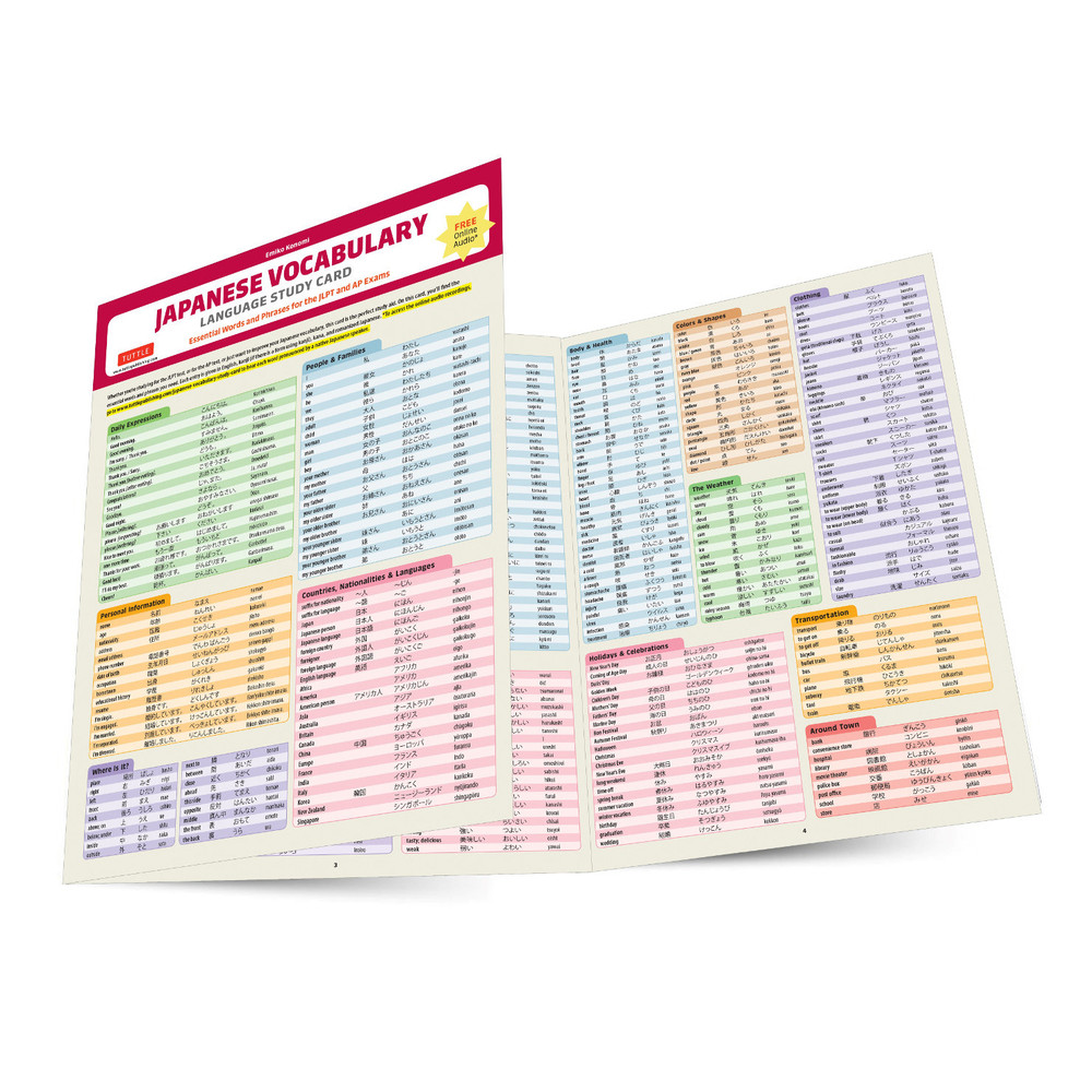 Japanese Vocabulary Language Study Card