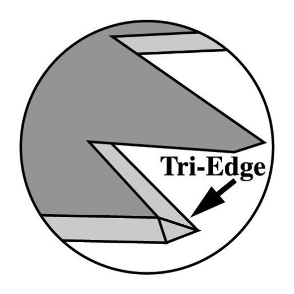 Tri-Edge Teeth