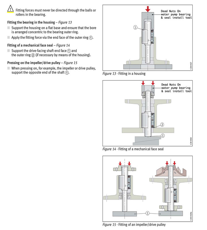 1962-68  (FE Big Block) Small Bearing Water Pump Rebuild Kit