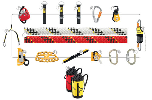 Two-Tensioned Rope System NFPA