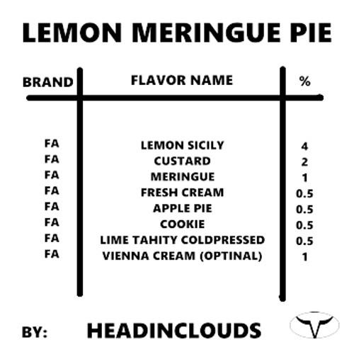 Lemon Meringue PIe by Head In Clouds