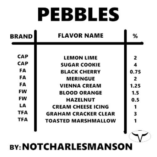 Pebbles by NotCharlesManson
