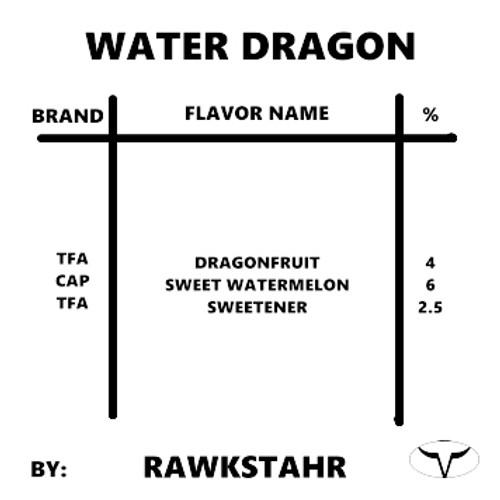 Water Dragon by Rawkstahr