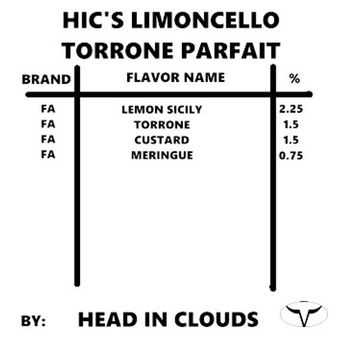 Limoncello Torrone Parfait by Head In Clouds (Discounted, Full Recipe)
