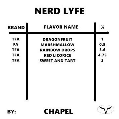Nerd Lyfe by Chapel