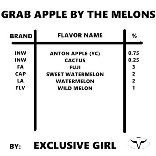Grab Apple By The Melons by Exclusive Girl (Full Recipe, Discounted)